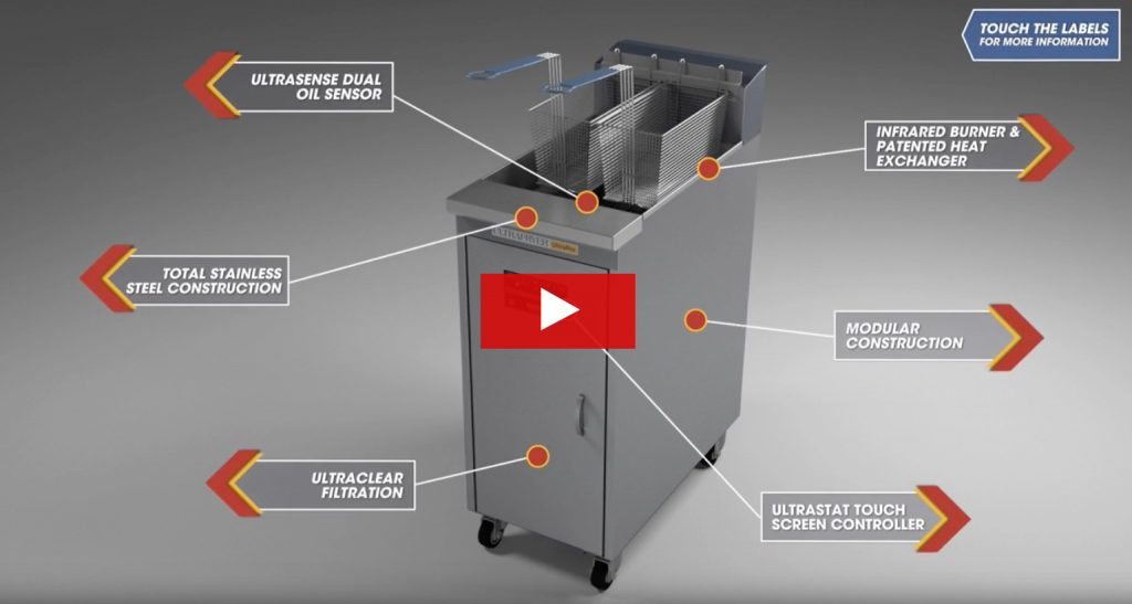 Gas Fryers Archives The Best Commercial Deep Fryers In